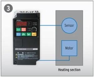Smart Tech3