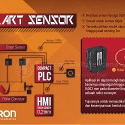 aplikasi penggunaan Smart Sensor