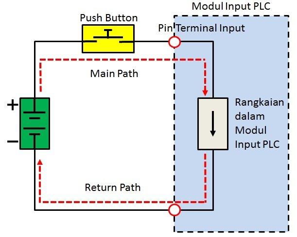 Gambar 1 Loop Tegangan 24v 1489120117 Distributor Resmi Omron