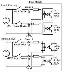 Gambar 1. Modul Input PLC