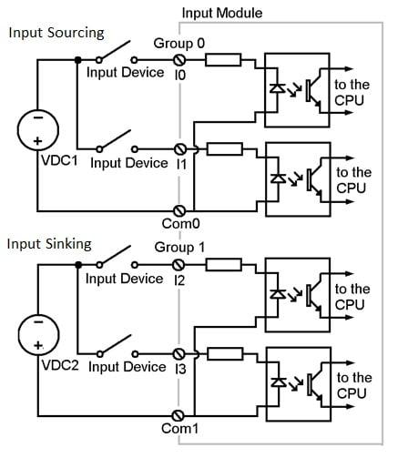 Gambar 1 Modul Input Plc 1489120675 Distributor Resmi Omron