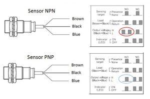 Gambar 2. Sensor NPN dan PNP