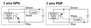 Gambar 3. Switching Sensor NPN dan PNP