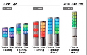 LA6 Series 60mm Smart LED Signal Tower Lights Image
