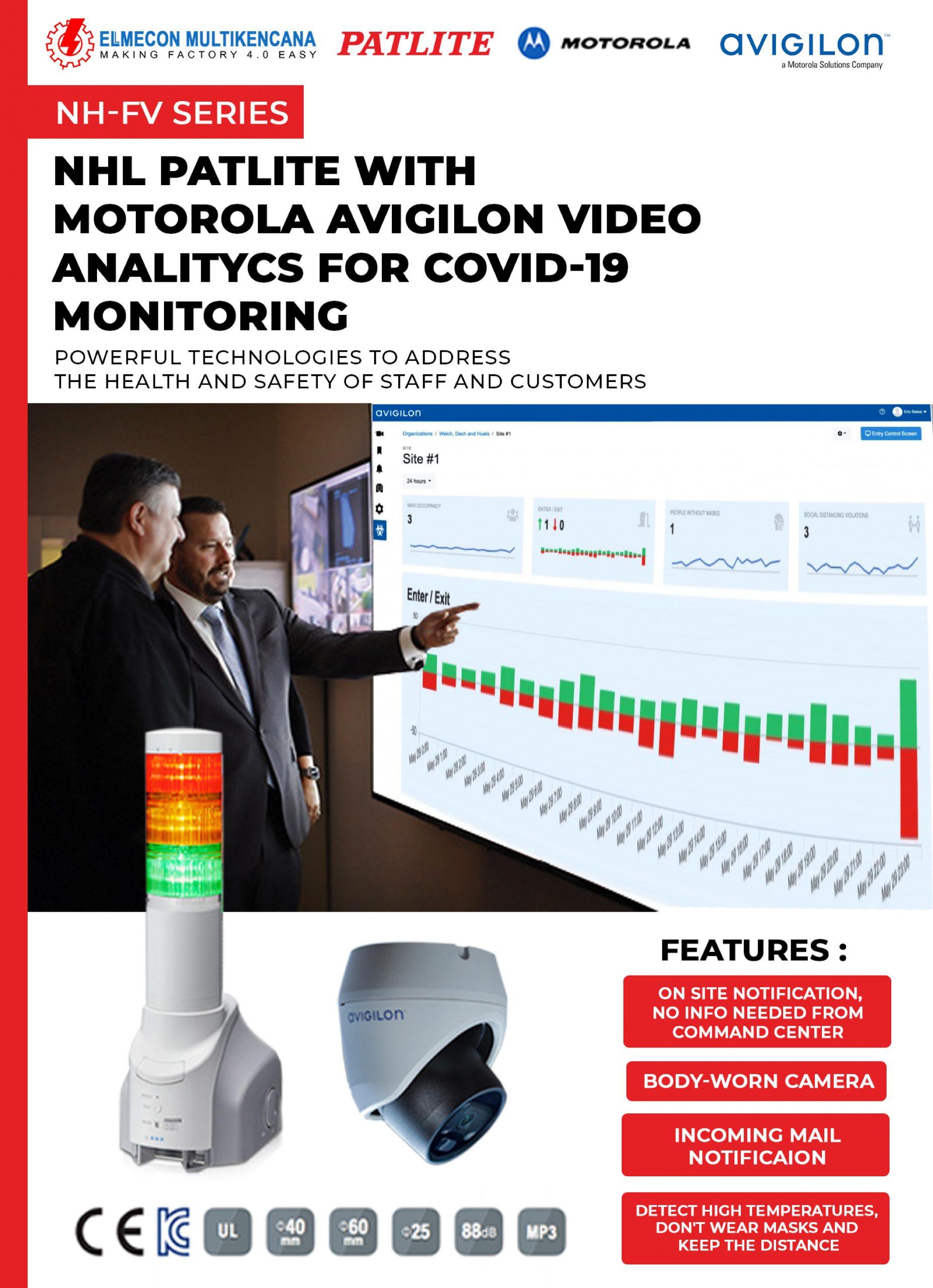 monitoring covid