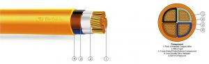 kabel FRC